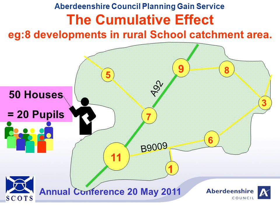 eg:8 developments in rural School catchment area.