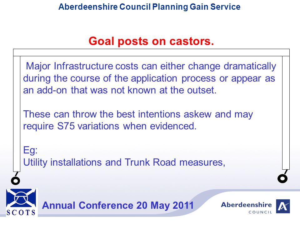 Goal posts on castors.