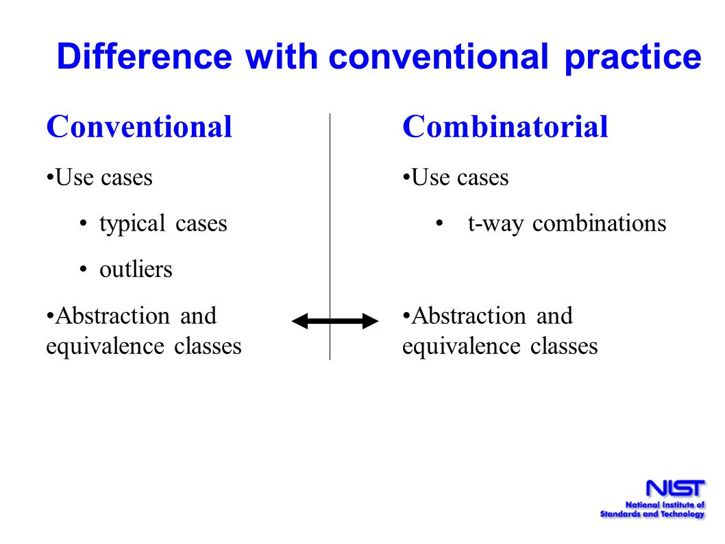 Difference with conventional practice