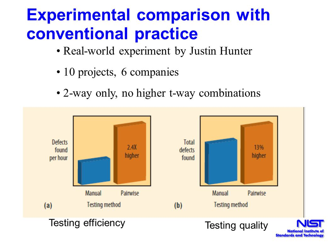 Experimental comparison with conventional practice