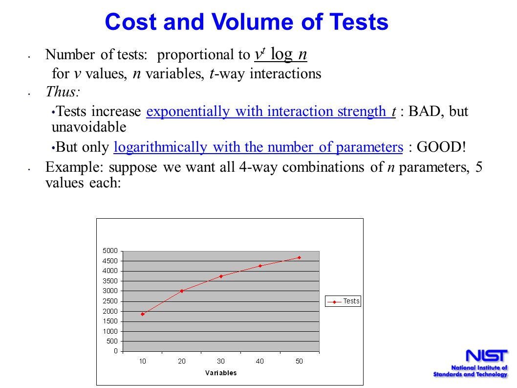 Cost and Volume of Tests