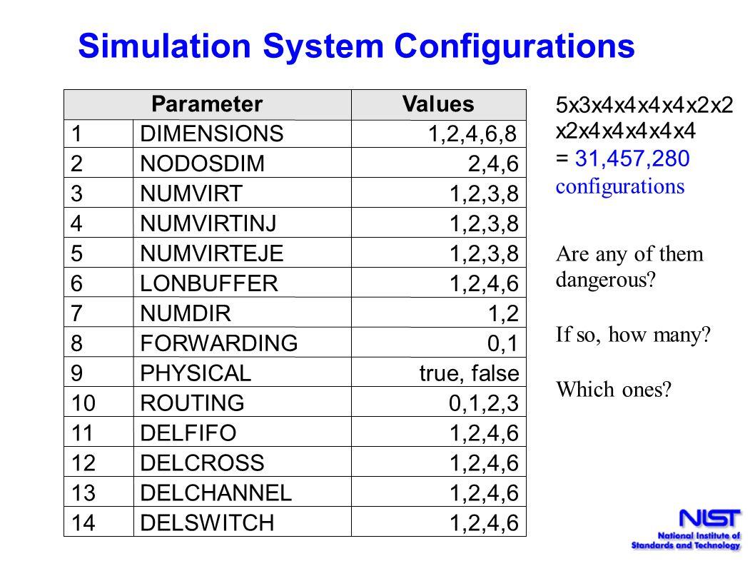 Simulation System Configurations
