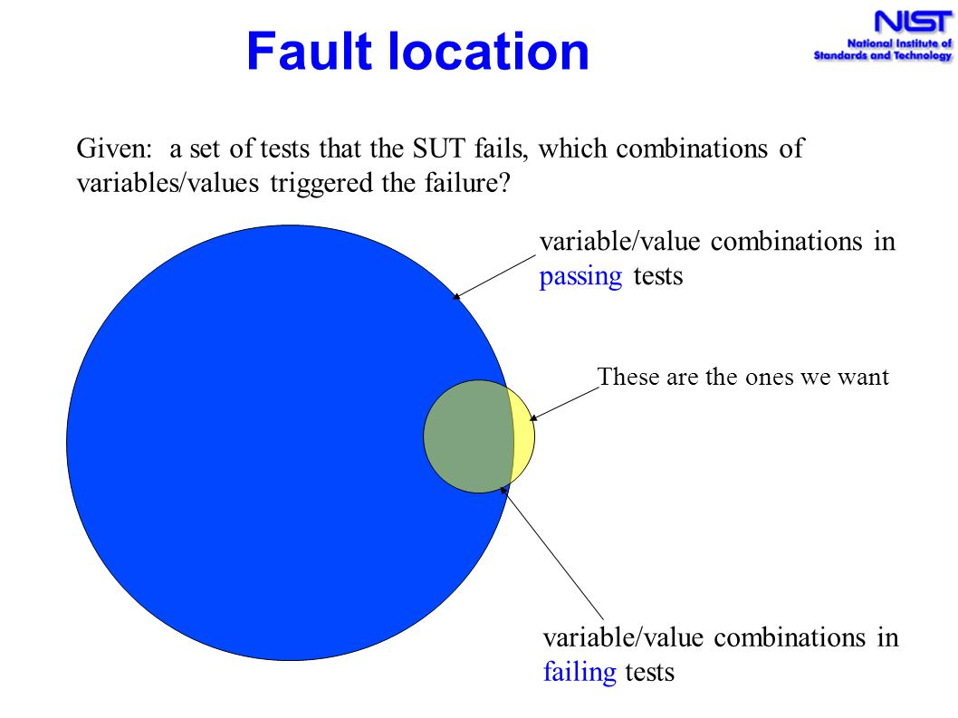 Fault location Given: a set of tests that the SUT fails, which combinations of variables/values triggered the failure