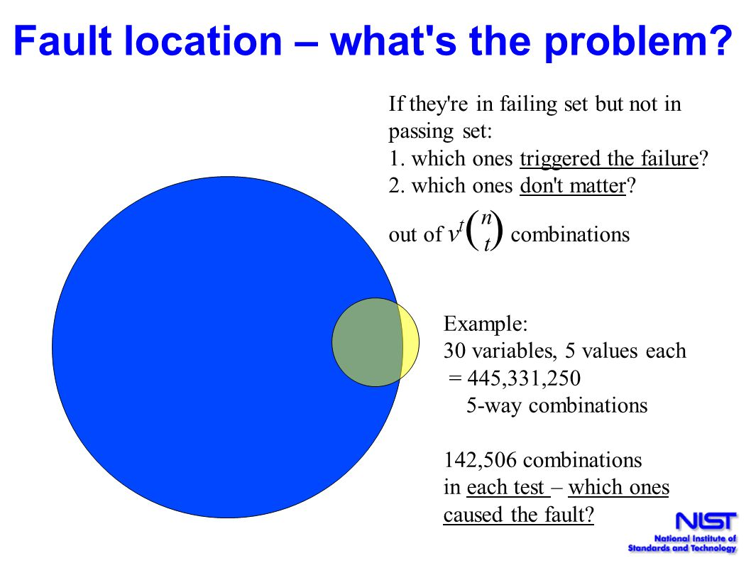 Fault location – what s the problem