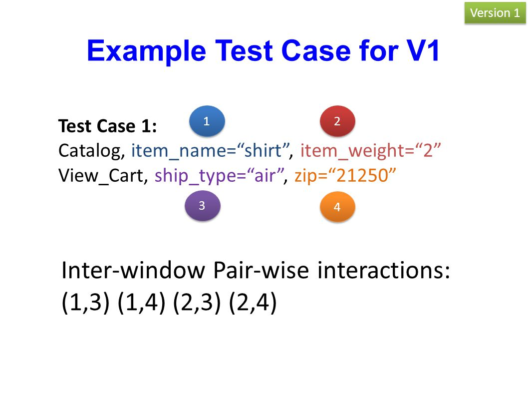Example Test Case for V1 Inter-window Pair-wise interactions: