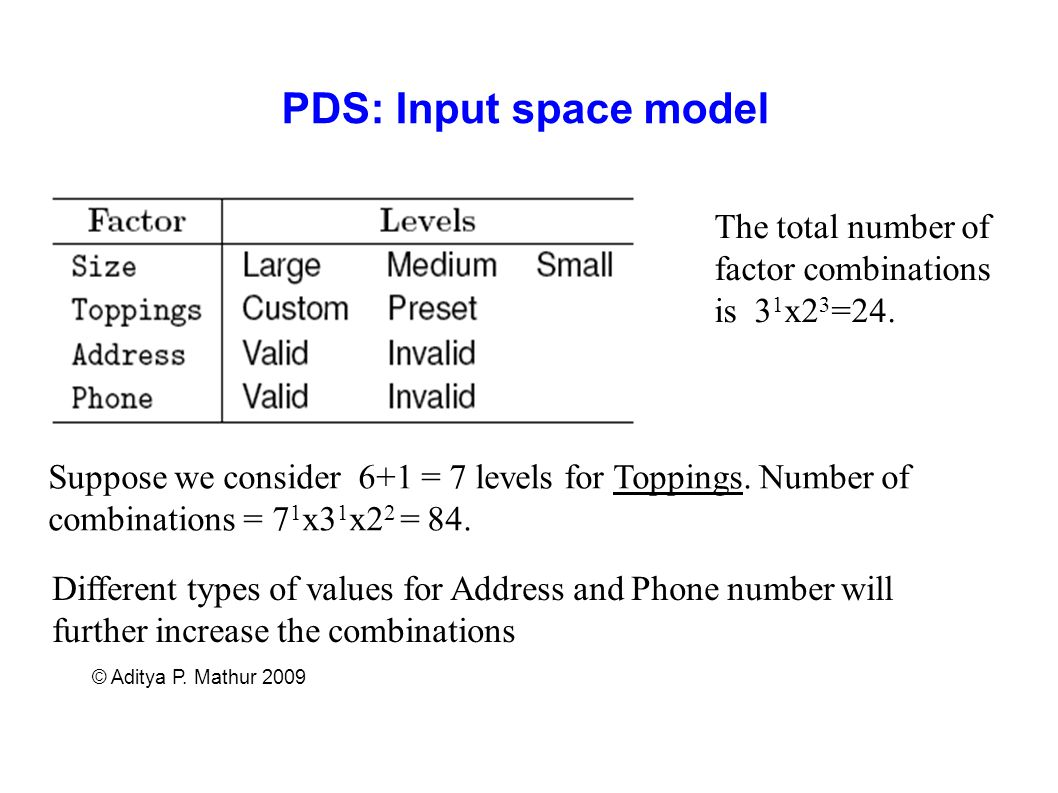PDS: Input space model The total number of factor combinations is 31x23=24.