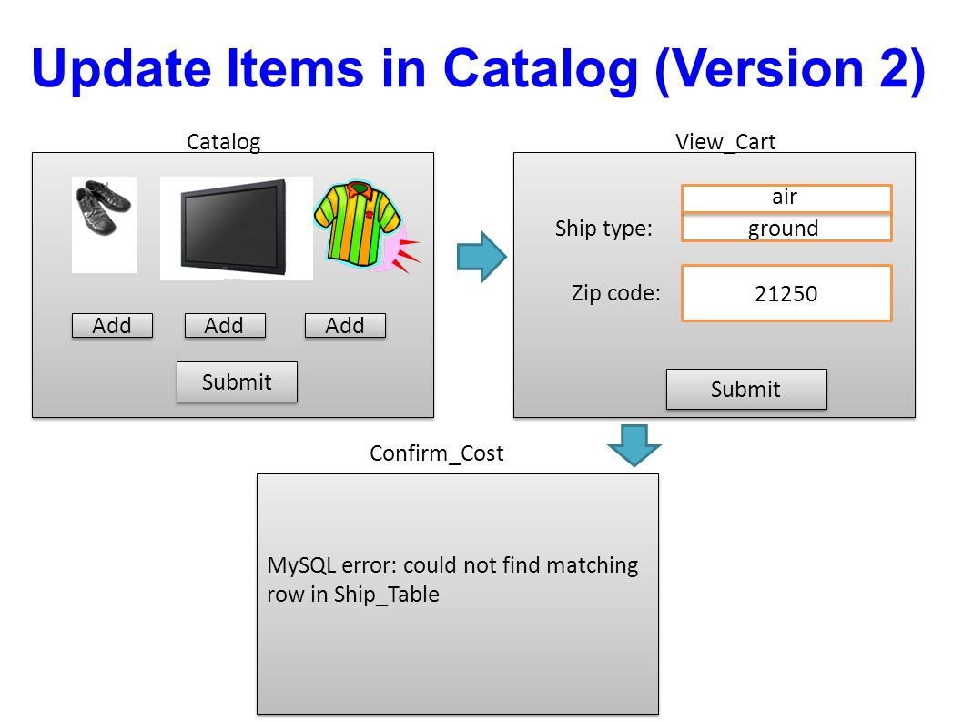 Update Items in Catalog (Version 2)
