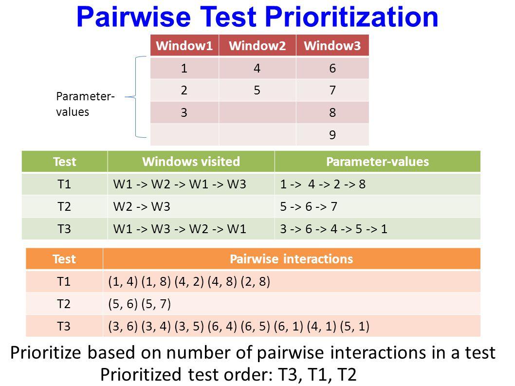 Pairwise Test Prioritization