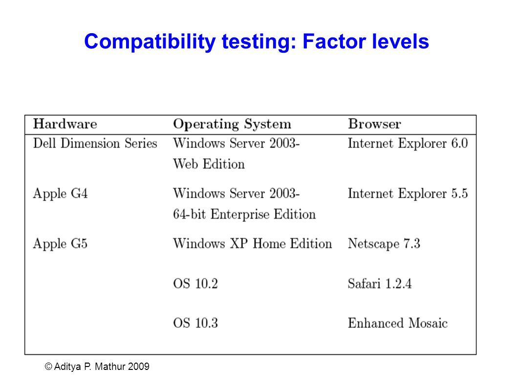 Compatibility testing: Factor levels