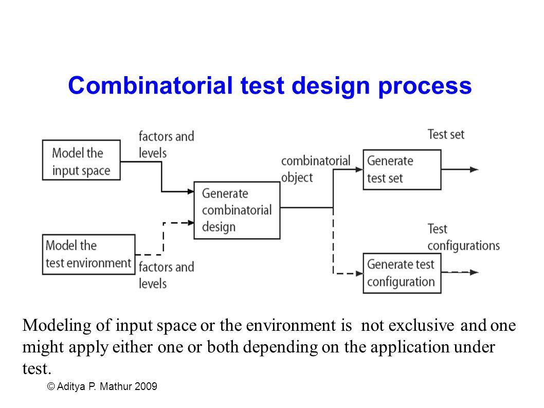 Combinatorial test design process