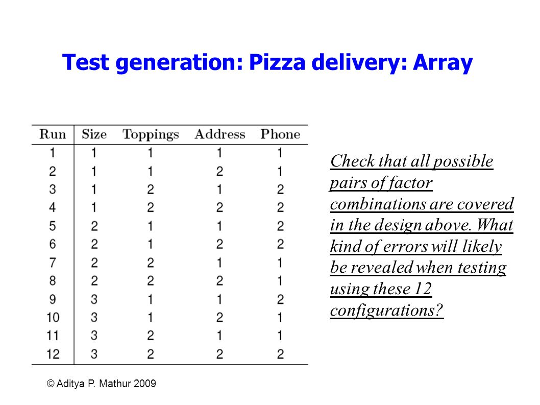 Test generation: Pizza delivery: Array