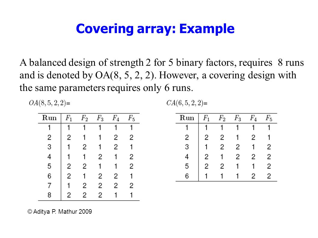 Covering array: Example