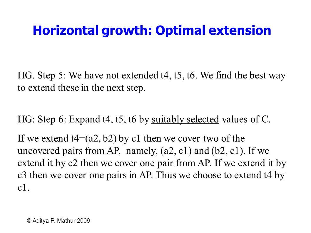 Horizontal growth: Optimal extension