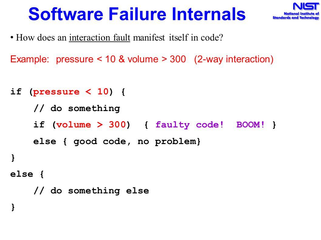 Software Failure Internals