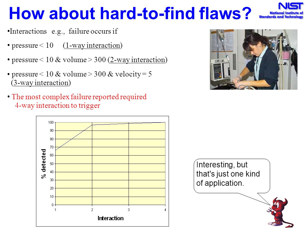 How about hard-to-find flaws