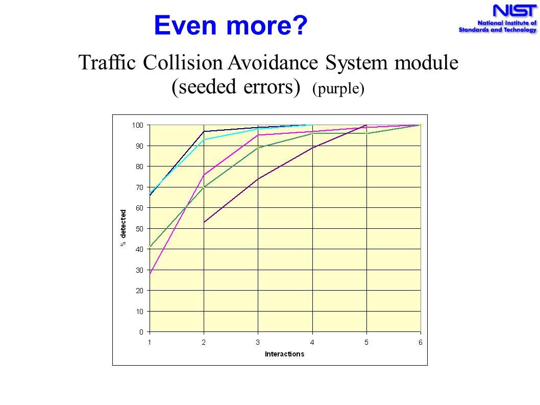 Traffic Collision Avoidance System module (seeded errors) (purple)