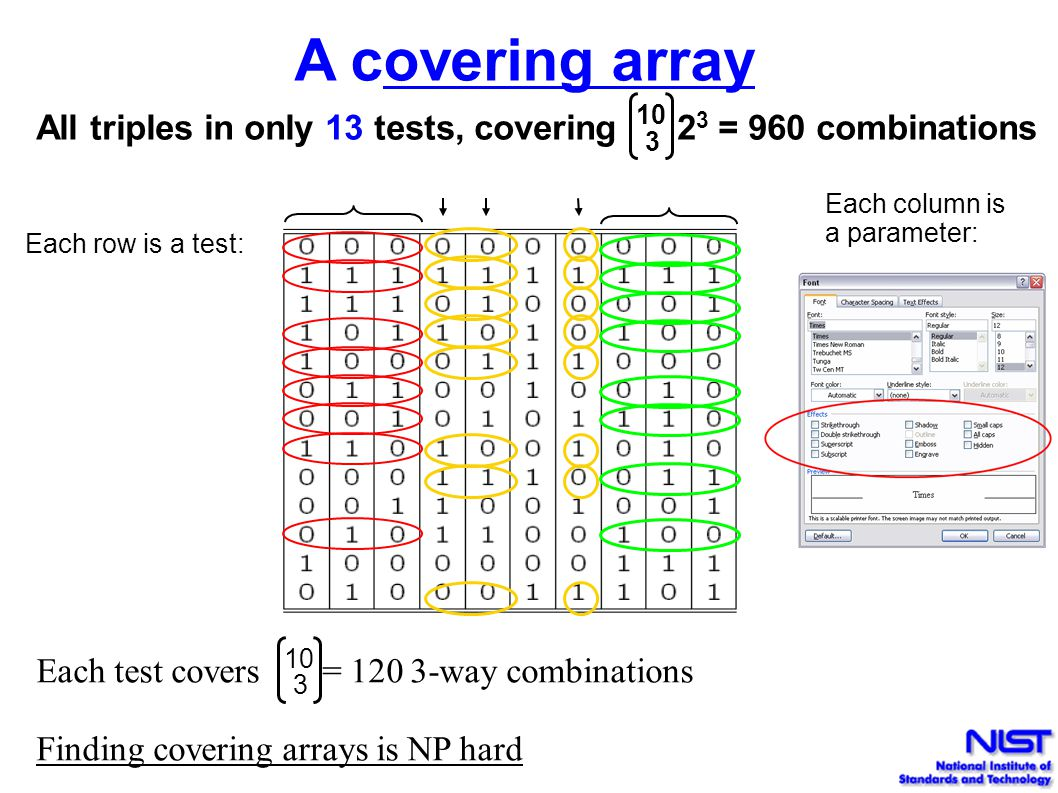 A covering array 10. 3. All triples in only 13 tests, covering 23 = 960 combinations. Each column is a parameter: