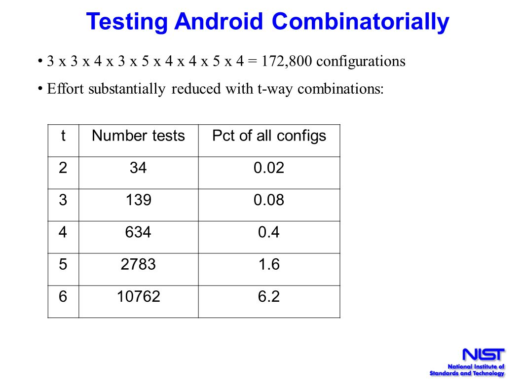 Testing Android Combinatorially