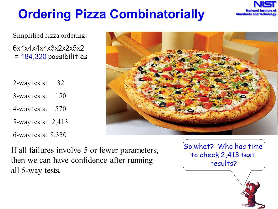 Ordering Pizza Combinatorially