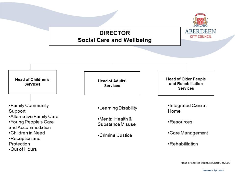 Social Care and Wellbeing