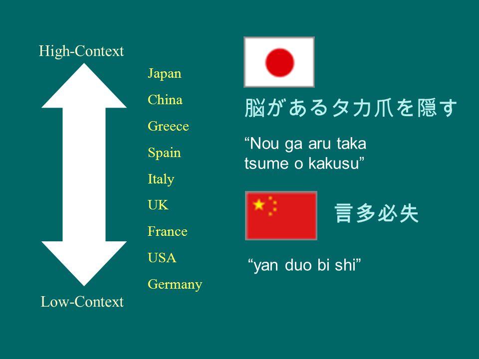 脳があるタカ爪を隠す 言多必失 Nou ga aru taka tsume o kakusu yan duo bi shi