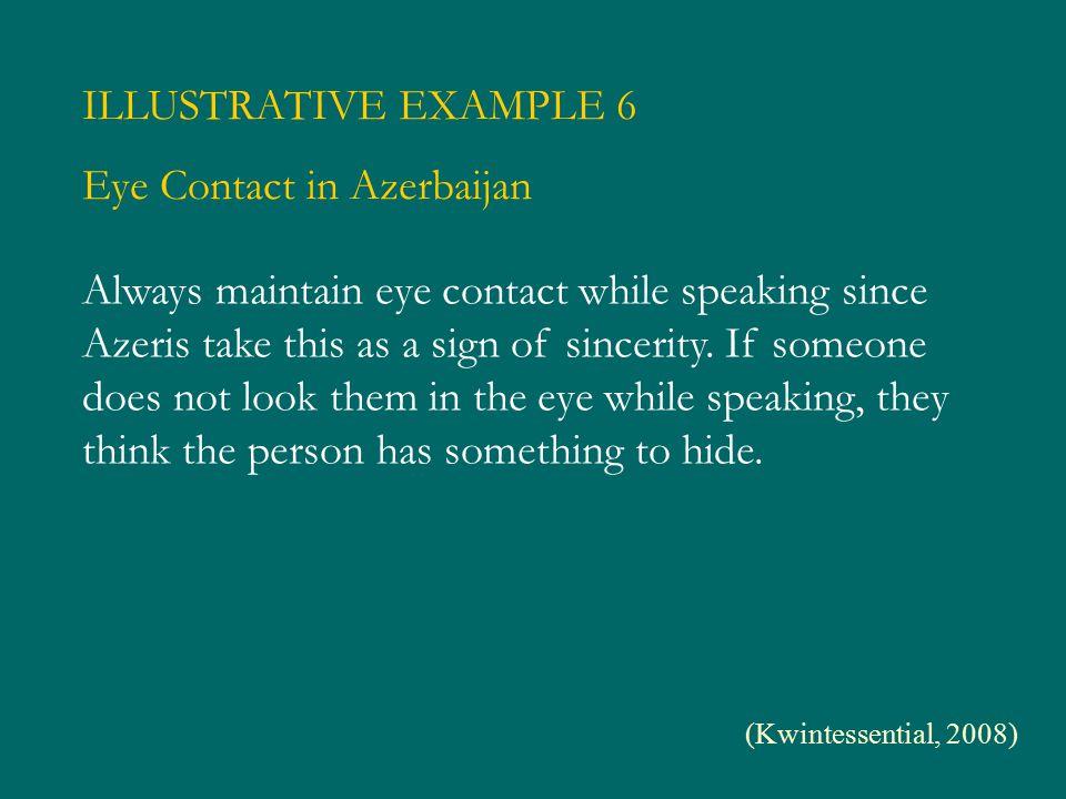 Eye Contact in Azerbaijan