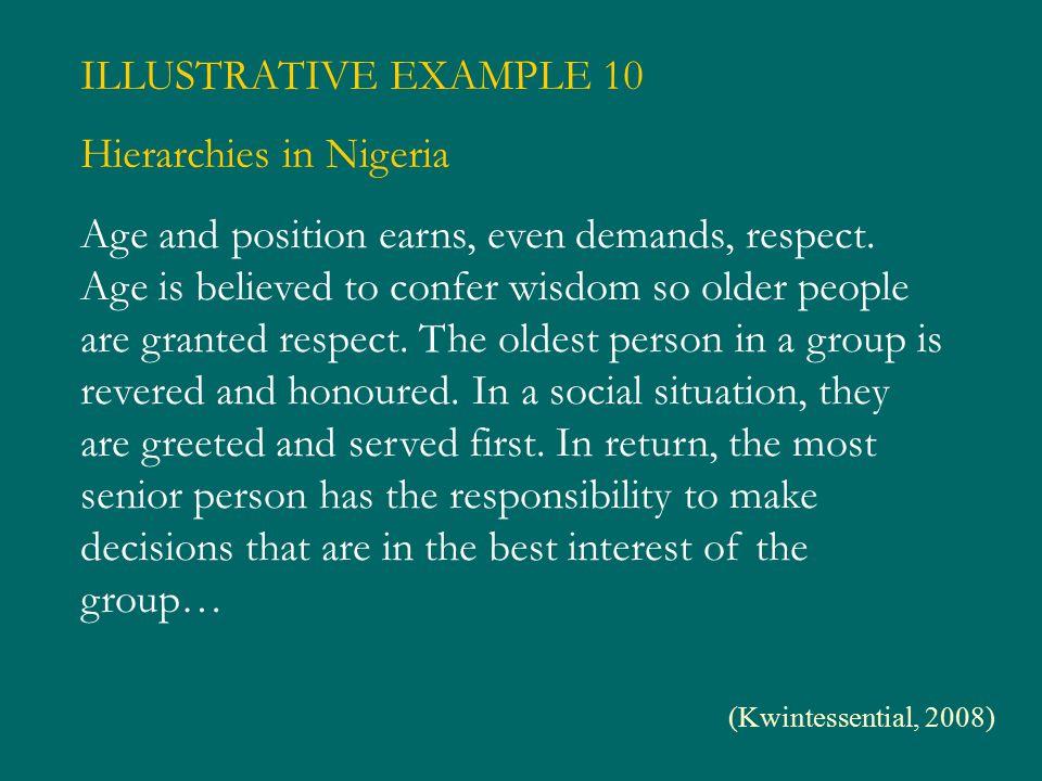 Hierarchies in Nigeria