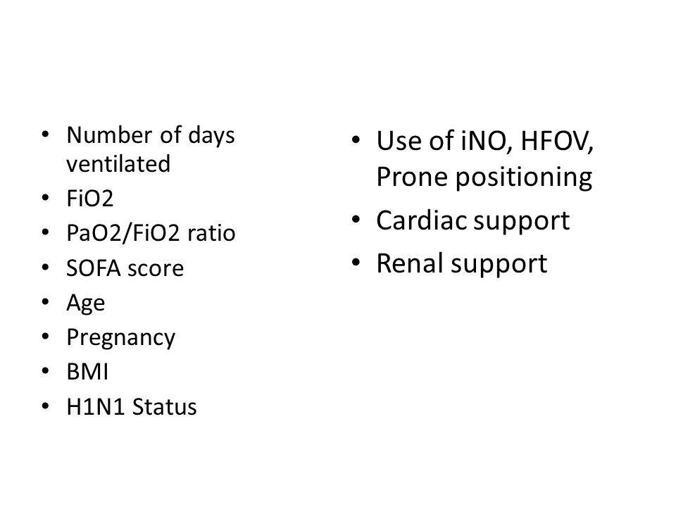 Use of iNO, HFOV, Prone positioning Cardiac support Renal support