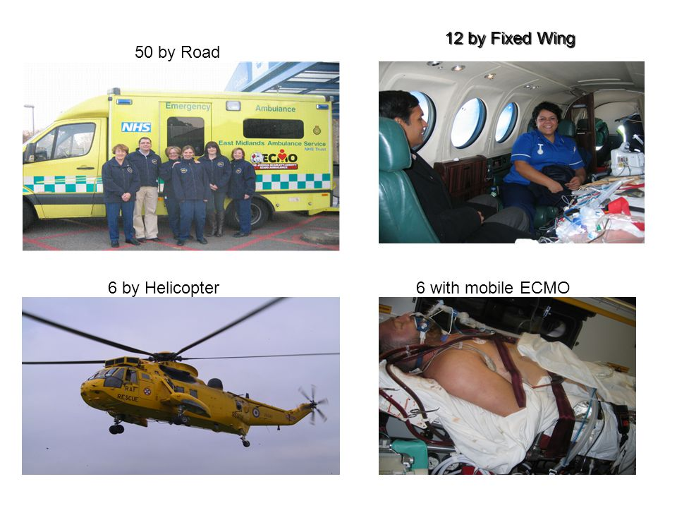 12 by Fixed Wing 50 by Road 6 by Helicopter 6 with mobile ECMO