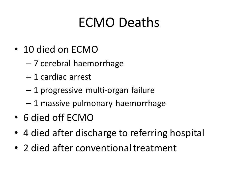 ECMO Deaths 10 died on ECMO 6 died off ECMO