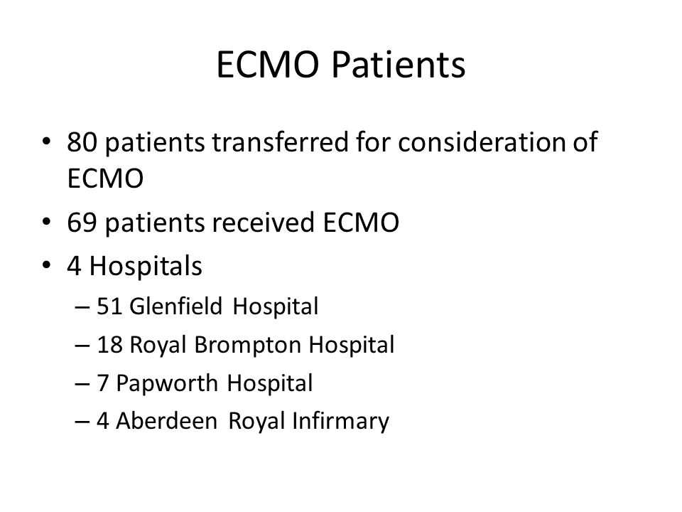 ECMO Patients 80 patients transferred for consideration of ECMO