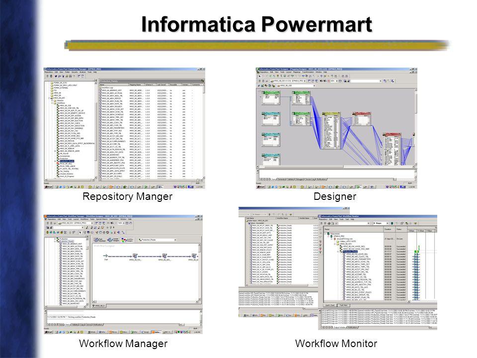 Informatica Powermart