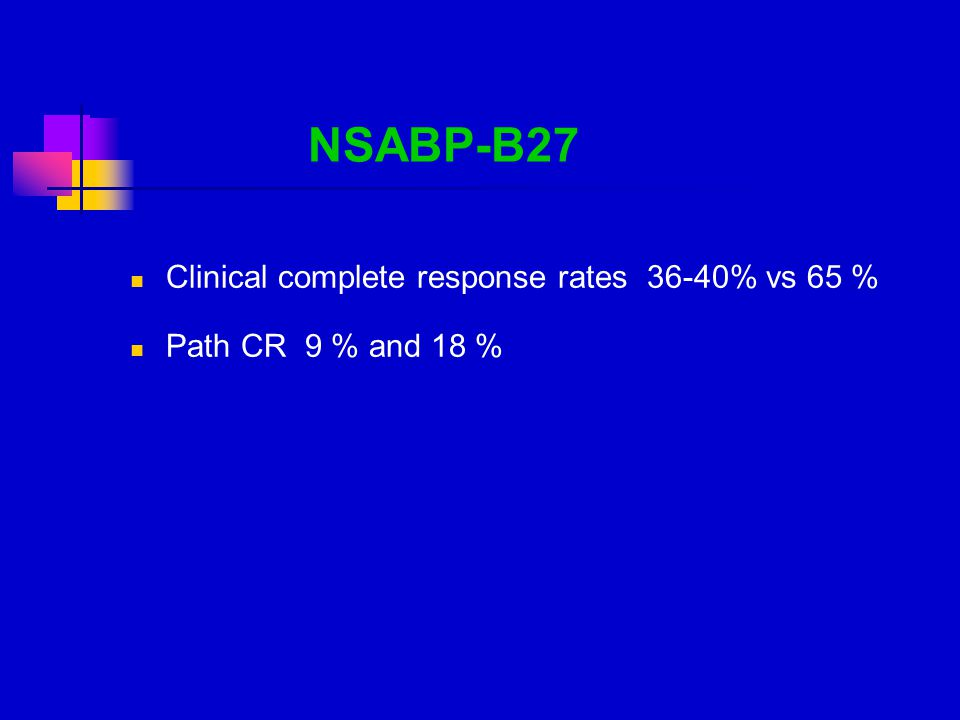 NSABP-B27 Clinical complete response rates 36-40% vs 65 %