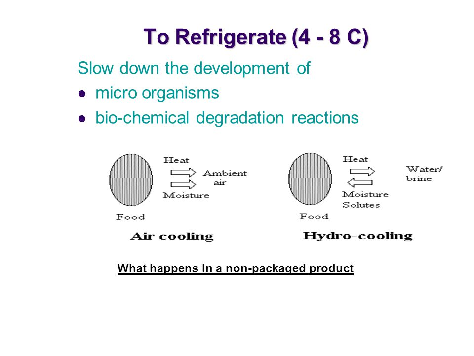 To Refrigerate (4 - 8 C) Slow down the development of micro organisms
