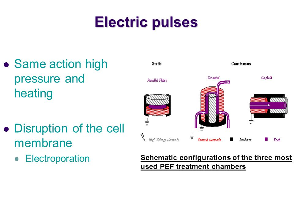 Electric pulses Same action high pressure and heating