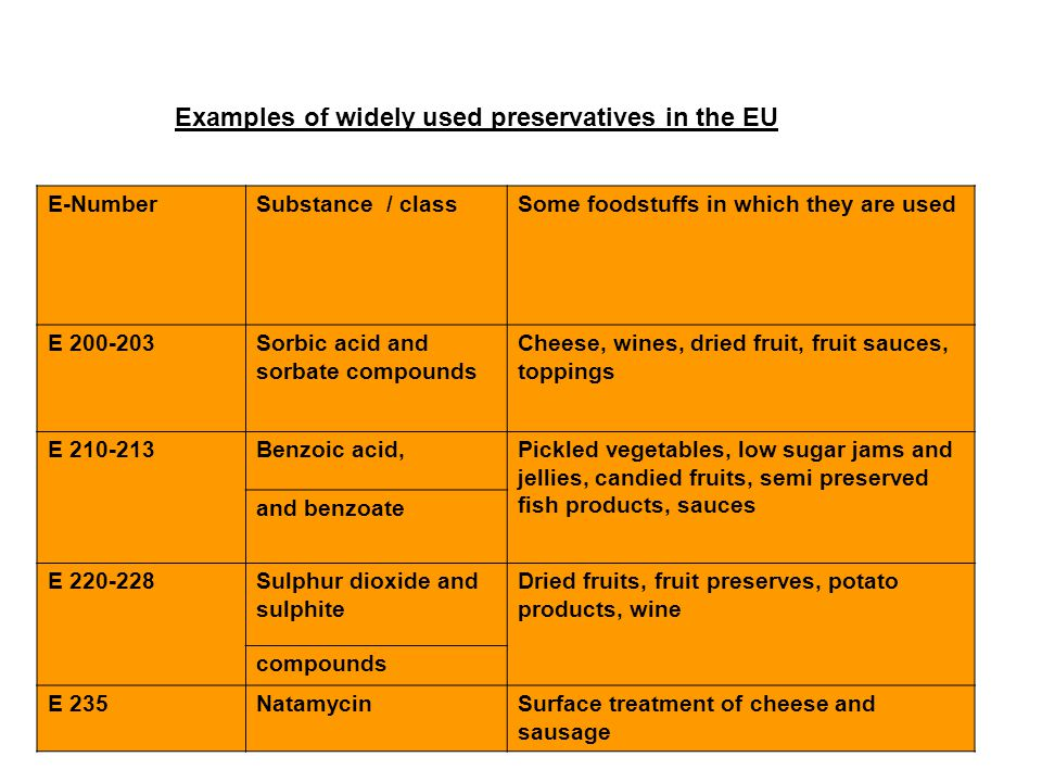 Examples of widely used preservatives in the EU