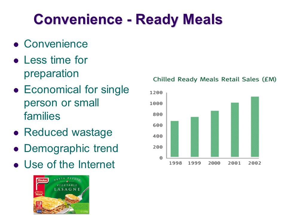 Convenience - Ready Meals