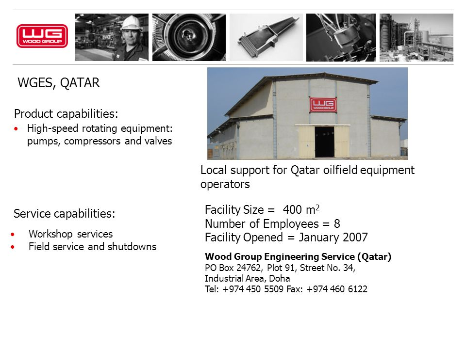 WGES, QATAR Product capabilities: