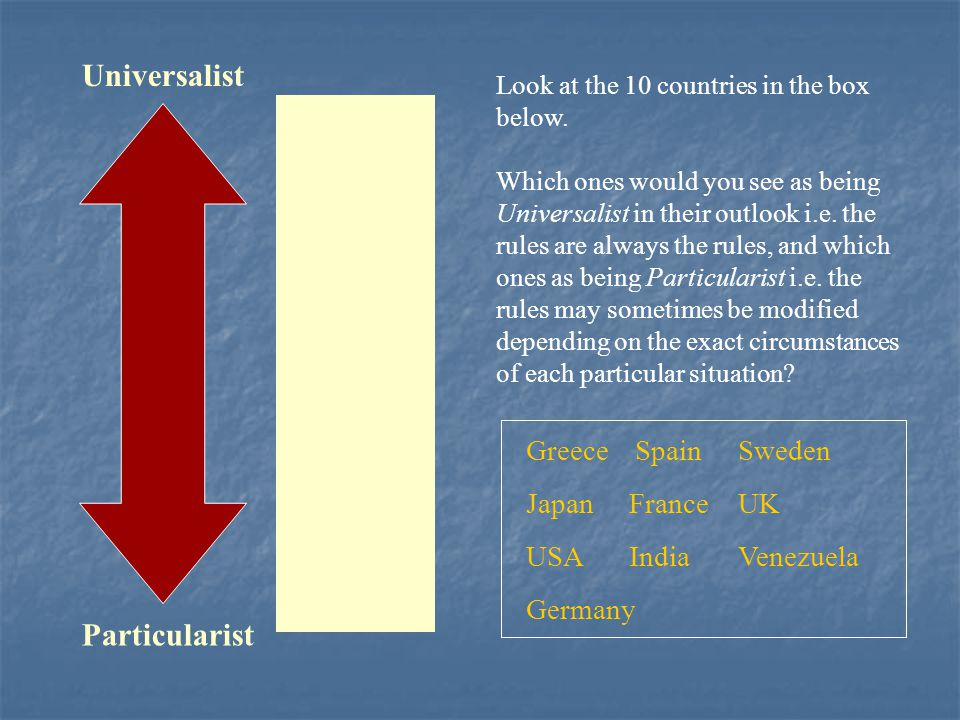 Universalist Particularist USA Sweden UK Germany Spain France Japan