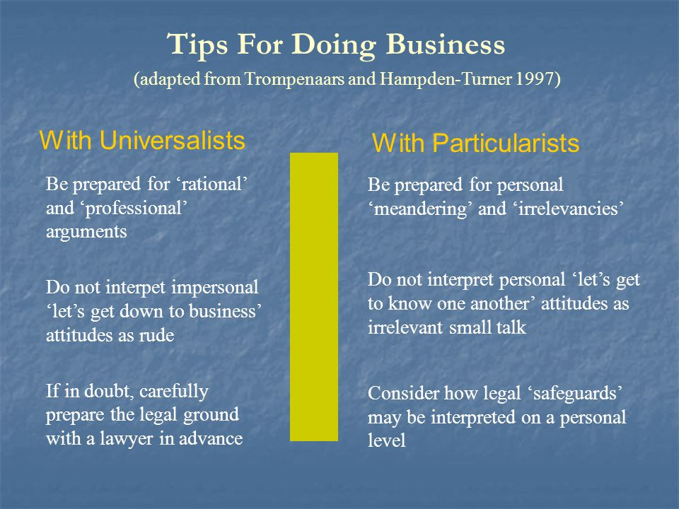 Tips For Doing Business