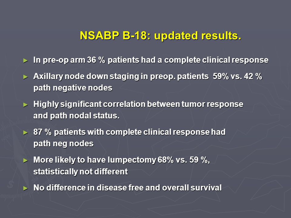 NSABP B-18: updated results.