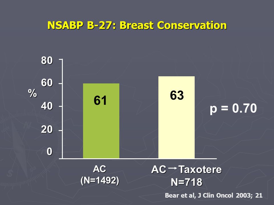 NSABP B-27: Breast Conservation