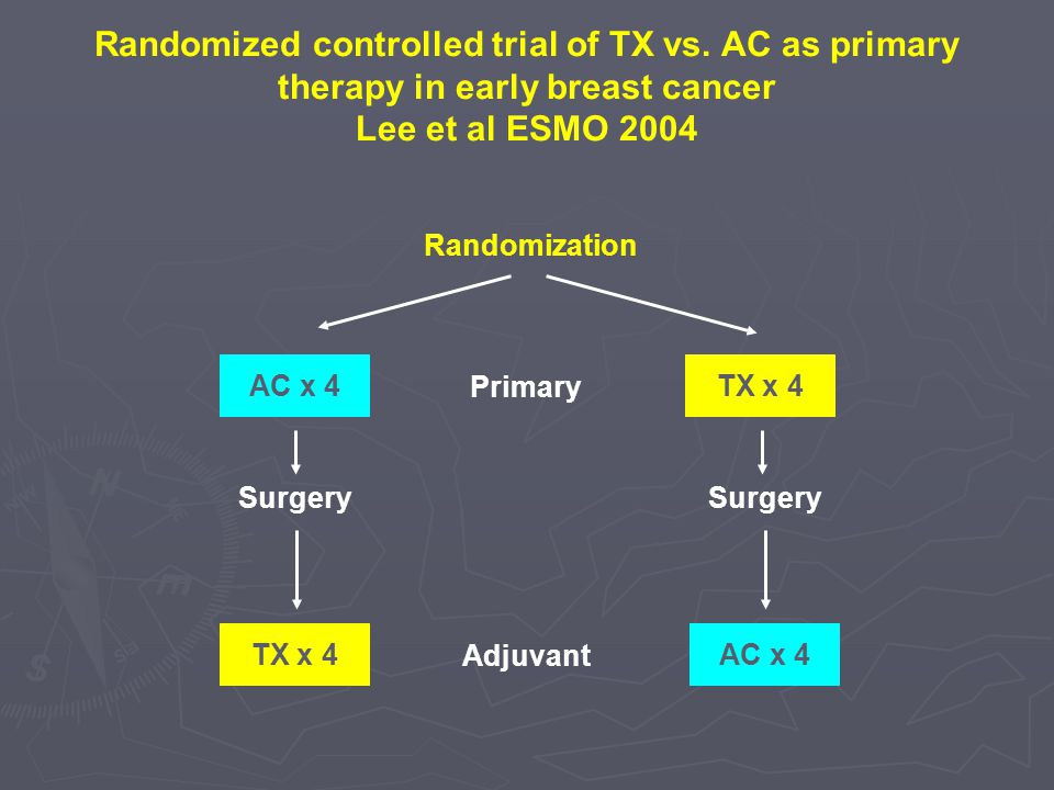 Randomized controlled trial of TX vs
