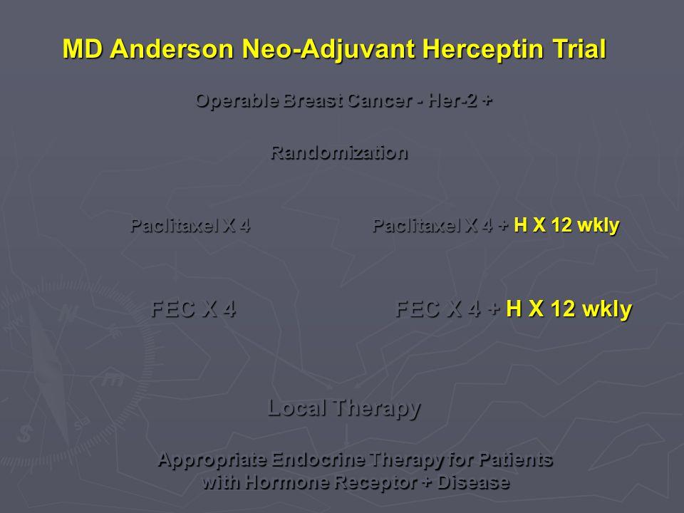 MD Anderson Neo-Adjuvant Herceptin Trial
