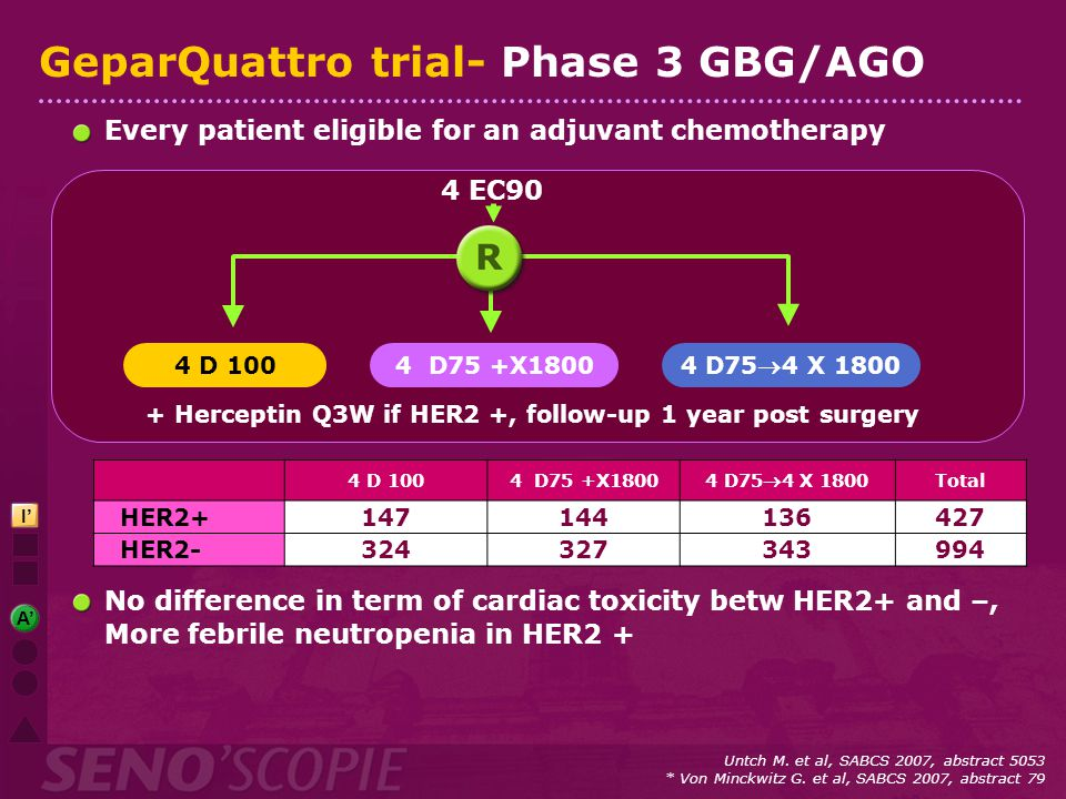 + Herceptin Q3W if HER2 +, follow-up 1 year post surgery