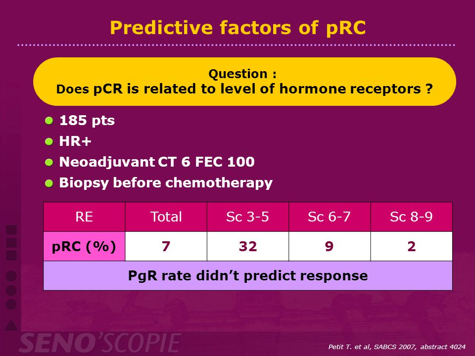 Predictive factors of pRC