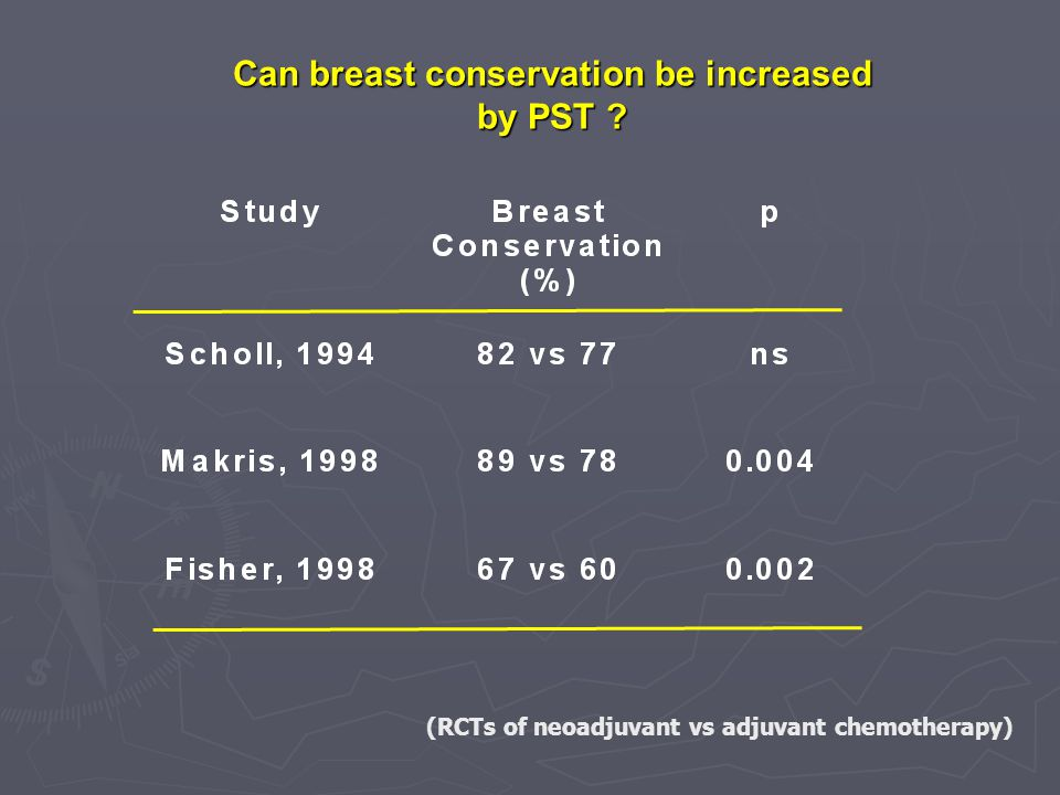 Can breast conservation be increased by PST