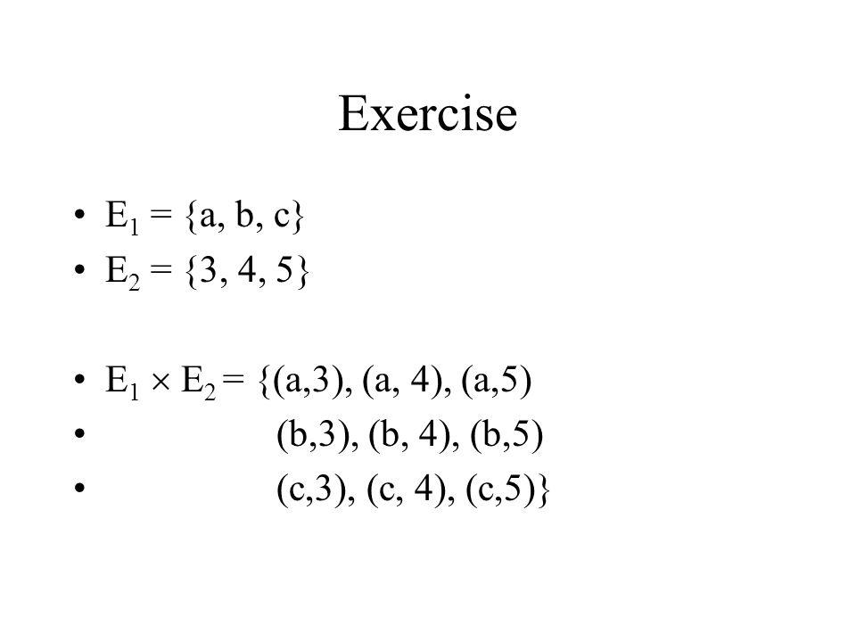 Exercise E1 = {a, b, c} E2 = {3, 4, 5} E1  E2 = {(a,3), (a, 4), (a,5)