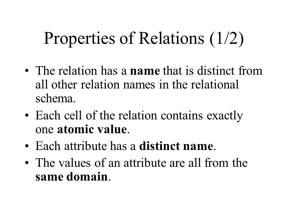 Properties of Relations (1/2)