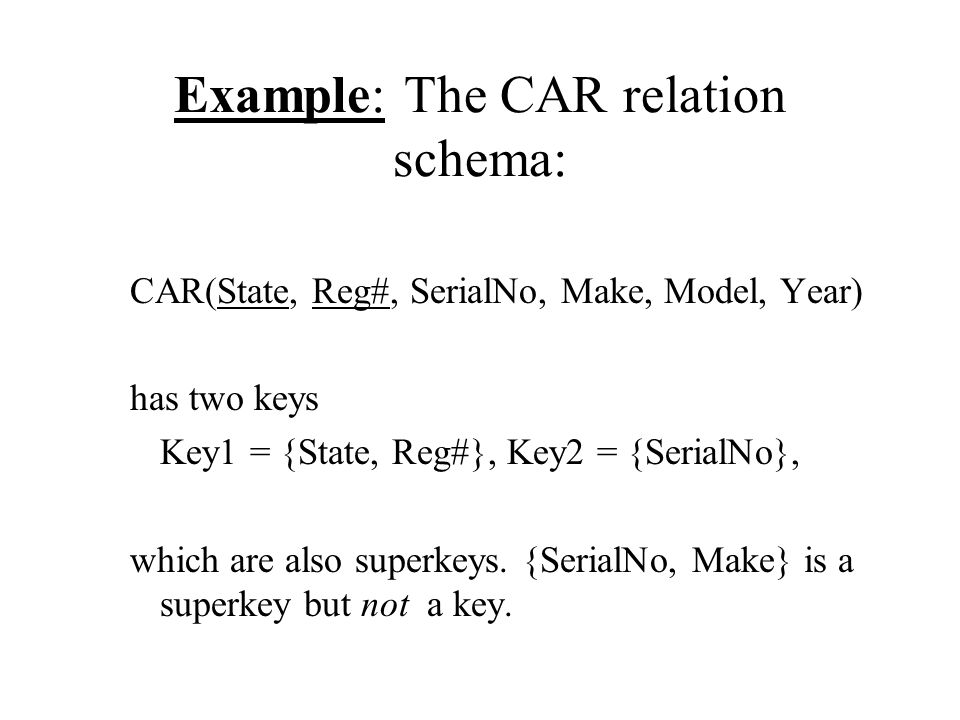 Example: The CAR relation schema: